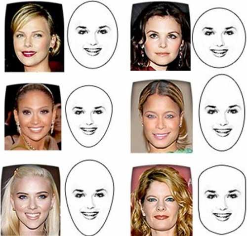 Форма лица для выбора образа